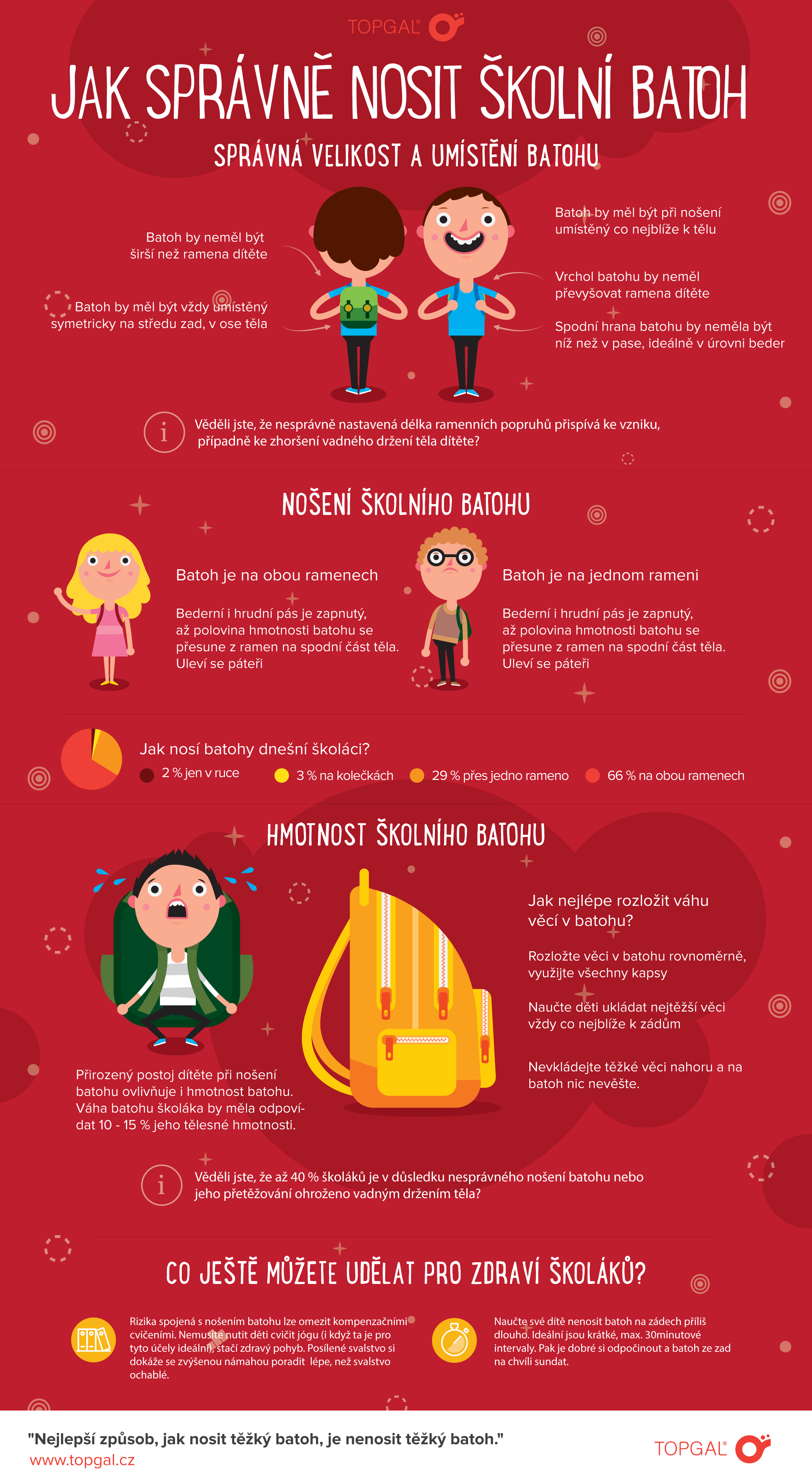 topgal_infografika